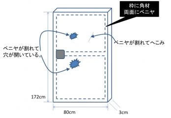 引き戸の図